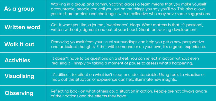 Ways To Reflect Web